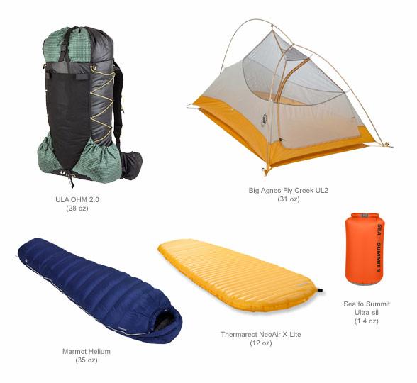 Sample Pacific Crest Trail Thru-Hiking Gear List