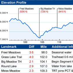 Tahoe Rim Trail Data Book